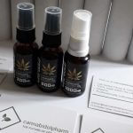 Product Review: CBD Gold Full Spectrum Spray (500mg) From CannabidolPharm