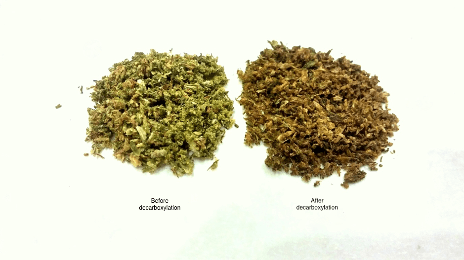 Guide: How To Decarboxylate Cannabis (Including CBD Flower/Hemp)